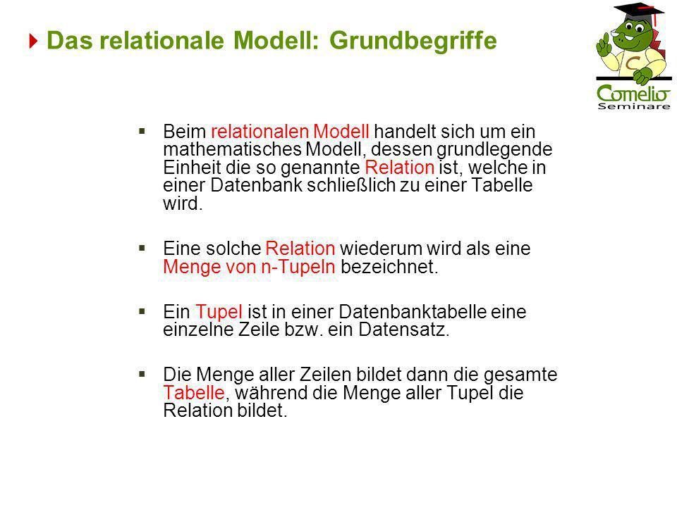 Das relationale Modell: Grundbegriffe Beim relationalen Modell handelt sich um ein mathematisches Modell, dessen grundlegende Einheit die so genannte