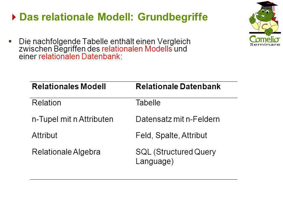 Das relationale Modell: Grundbegriffe Die nachfolgende Tabelle enthält einen Vergleich zwischen Begriffen des relationalen Modells und einer relationa