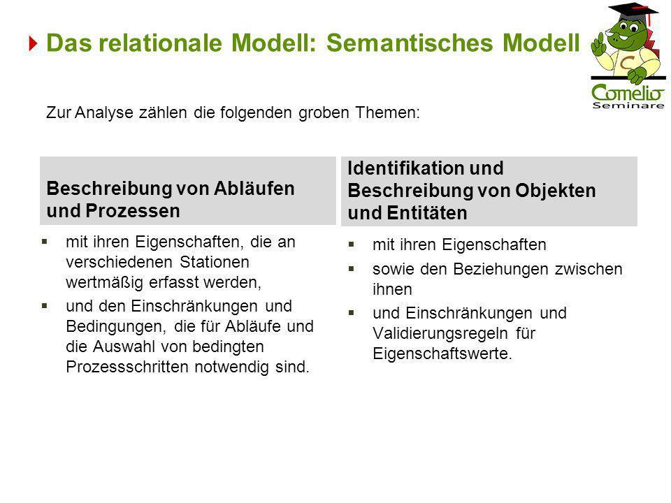 Das relationale Modell: Semantisches Modell Beschreibung von Abläufen und Prozessen mit ihren Eigenschaften, die an verschiedenen Stationen wertmäßig