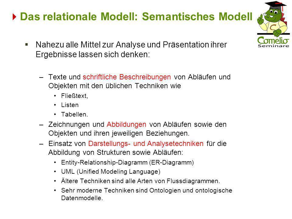 Das relationale Modell: Semantisches Modell Nahezu alle Mittel zur Analyse und Präsentation ihrer Ergebnisse lassen sich denken: –Texte und schriftlic
