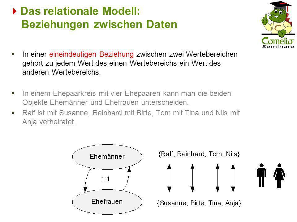 Das relationale Modell: Beziehungen zwischen Daten In einer eineindeutigen Beziehung zwischen zwei Wertebereichen gehört zu jedem Wert des einen Werte
