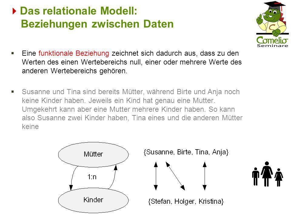 Das relationale Modell: Beziehungen zwischen Daten Eine funktionale Beziehung zeichnet sich dadurch aus, dass zu den Werten des einen Wertebereichs nu