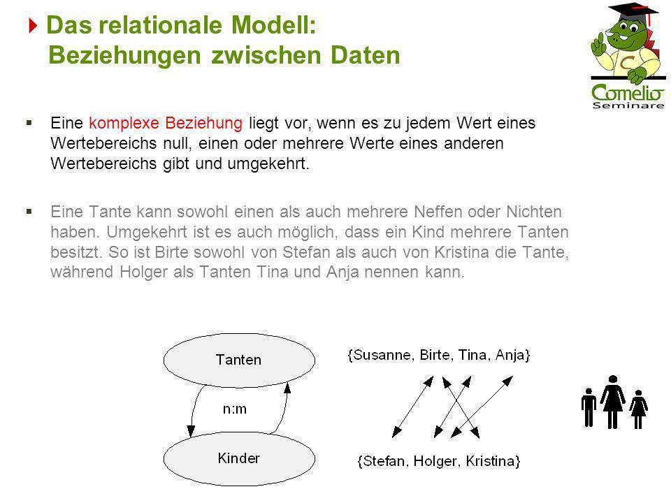 Das relationale Modell: Beziehungen zwischen Daten Eine komplexe Beziehung liegt vor, wenn es zu jedem Wert eines Wertebereichs null, einen oder mehre