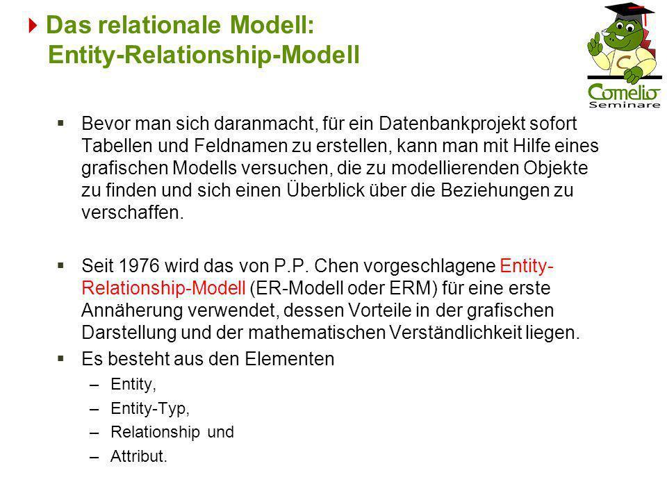 Das relationale Modell: Entity-Relationship-Modell Bevor man sich daranmacht, für ein Datenbankprojekt sofort Tabellen und Feldnamen zu erstellen, kan