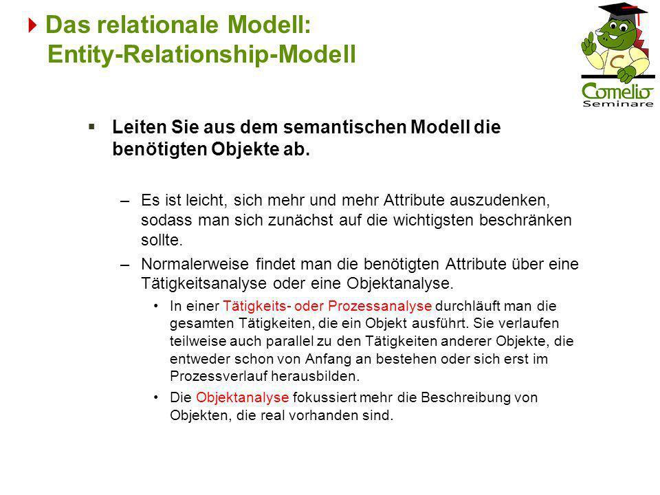 Das relationale Modell: Entity-Relationship-Modell Leiten Sie aus dem semantischen Modell die benötigten Objekte ab. –Es ist leicht, sich mehr und meh