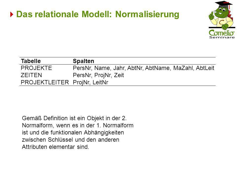 Das relationale Modell: Normalisierung Gemäß Definition ist ein Objekt in der 2. Normalform, wenn es in der 1. Normalform ist und die funktionalen Abh