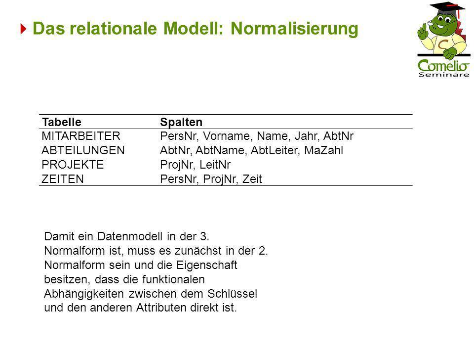 Das relationale Modell: Normalisierung Damit ein Datenmodell in der 3. Normalform ist, muss es zunächst in der 2. Normalform sein und die Eigenschaft