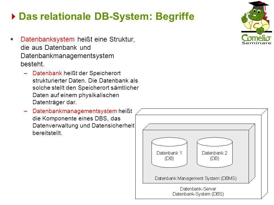 Das relationale DB-System: Begriffe Datenbanksystem heißt eine Struktur, die aus Datenbank und Datenbankmanagementsystem besteht. –Datenbank heißt der