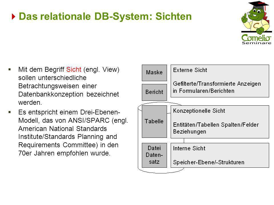 Das relationale DB-System: Sichten Mit dem Begriff Sicht (engl. View) sollen unterschiedliche Betrachtungsweisen einer Datenbankkonzeption bezeichnet