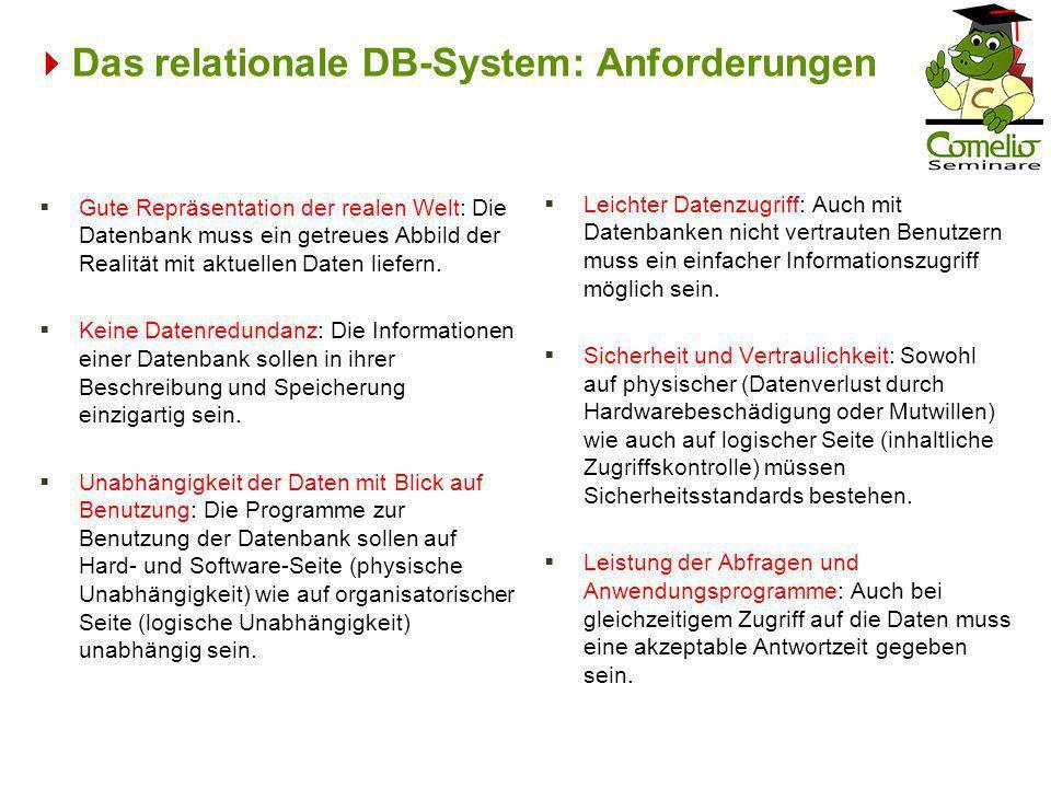 Das relationale DB-System: Anforderungen Gute Repräsentation der realen Welt: Die Datenbank muss ein getreues Abbild der Realität mit aktuellen Daten