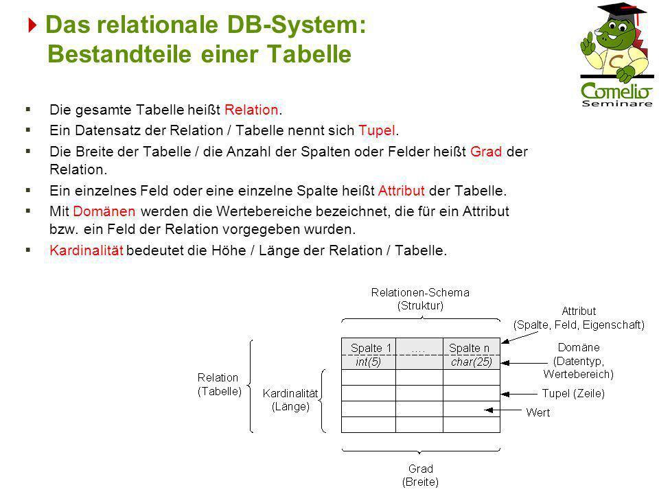 Das relationale DB-System: Bestandteile einer Tabelle Die gesamte Tabelle heißt Relation. Ein Datensatz der Relation / Tabelle nennt sich Tupel. Die B