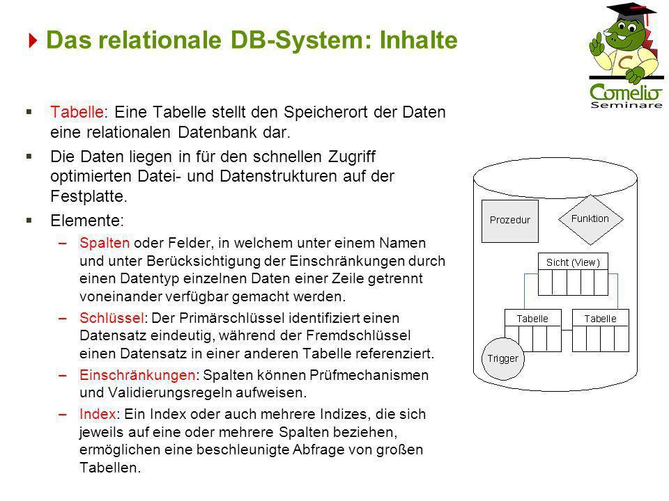 Das relationale DB-System: Inhalte Tabelle: Eine Tabelle stellt den Speicherort der Daten eine relationalen Datenbank dar. Die Daten liegen in für den