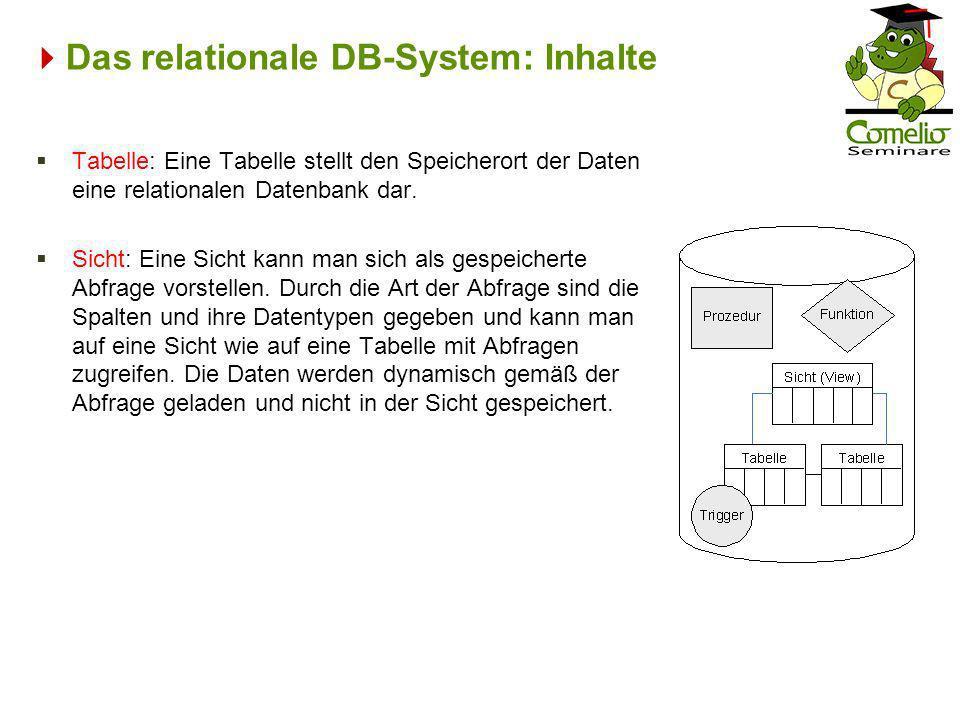 Das relationale DB-System: Inhalte Tabelle: Eine Tabelle stellt den Speicherort der Daten eine relationalen Datenbank dar. Sicht: Eine Sicht kann man
