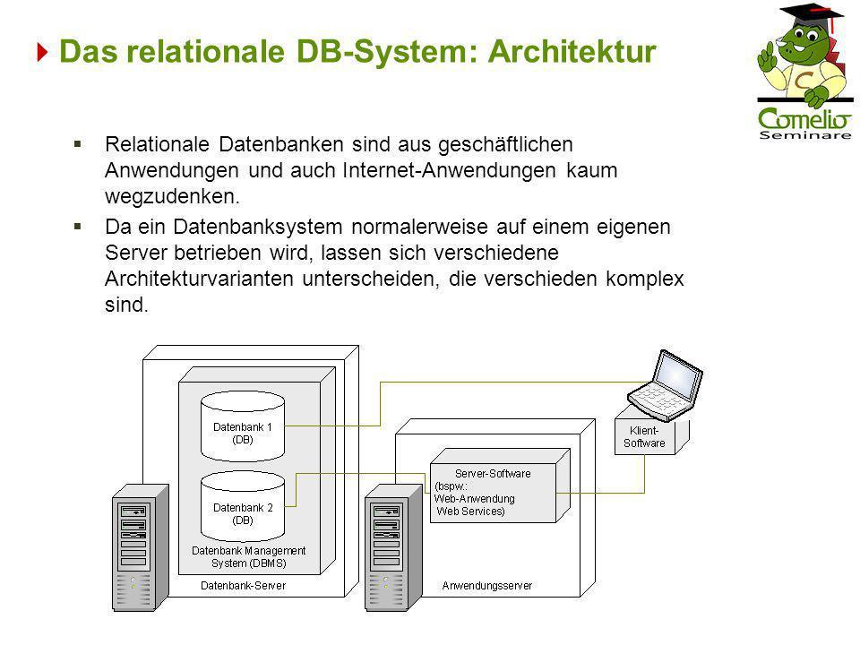 Das relationale DB-System: Architektur Relationale Datenbanken sind aus geschäftlichen Anwendungen und auch Internet-Anwendungen kaum wegzudenken. Da