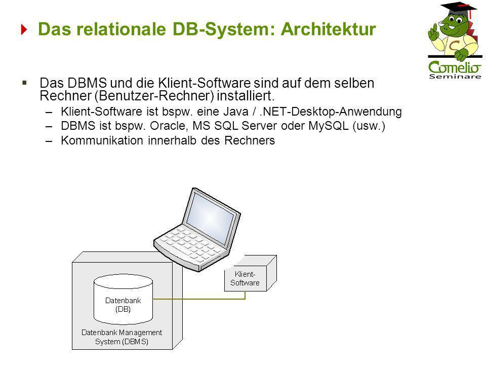 Das relationale DB-System: Architektur Das DBMS und die Klient-Software sind auf dem selben Rechner (Benutzer-Rechner) installiert. –Klient-Software i