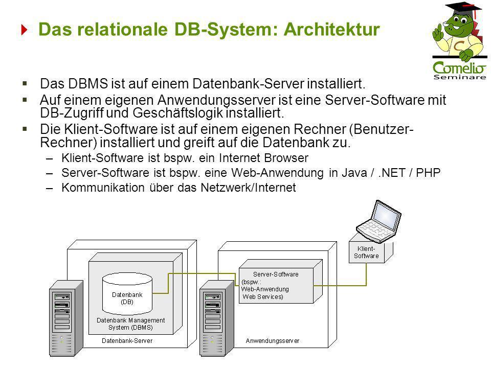 Das relationale DB-System: Architektur Das DBMS ist auf einem Datenbank-Server installiert. Auf einem eigenen Anwendungsserver ist eine Server-Softwar