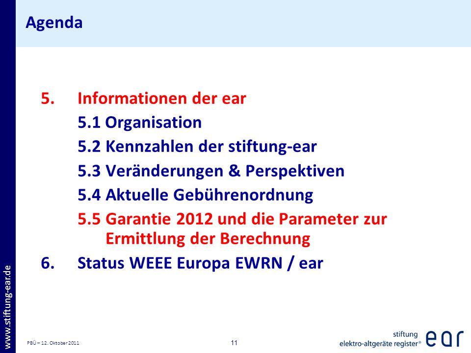 PBÜ – 12. Oktober 2011 11 www.stiftung-ear.de Agenda 5.Informationen der ear 5.1 Organisation 5.2Kennzahlen der stiftung-ear 5.3Veränderungen & Perspe
