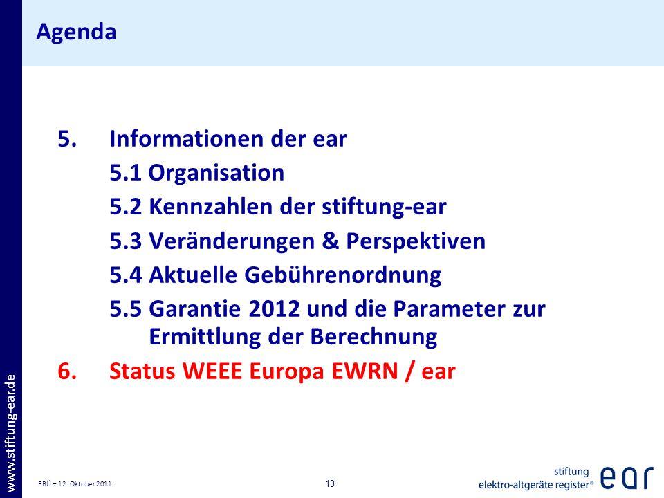 PBÜ – 12. Oktober 2011 13 www.stiftung-ear.de Agenda 5.Informationen der ear 5.1 Organisation 5.2Kennzahlen der stiftung-ear 5.3Veränderungen & Perspe