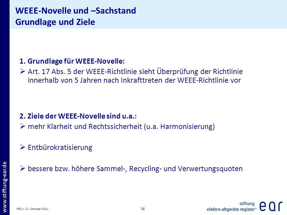 PBÜ – 12. Oktober 2011 14 www.stiftung-ear.de WEEE-Novelle und –Sachstand Grundlage und Ziele 1. Grundlage für WEEE-Novelle: Art. 17 Abs. 5 der WEEE-R