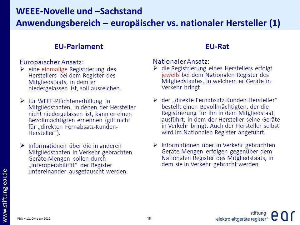 PBÜ – 12. Oktober 2011 18 www.stiftung-ear.de WEEE-Novelle und –Sachstand Anwendungsbereich – europäischer vs. nationaler Hersteller (1) EU-Parlament