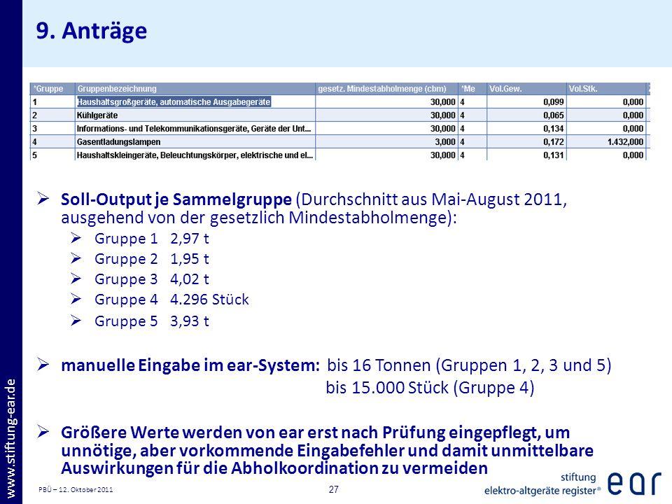 PBÜ – 12. Oktober 2011 27 www.stiftung-ear.de 9. Anträge Soll-Output je Sammelgruppe (Durchschnitt aus Mai-August 2011, ausgehend von der gesetzlich M