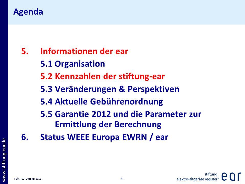 PBÜ – 12. Oktober 2011 4 www.stiftung-ear.de Agenda 5.Informationen der ear 5.1 Organisation 5.2Kennzahlen der stiftung-ear 5.3Veränderungen & Perspek