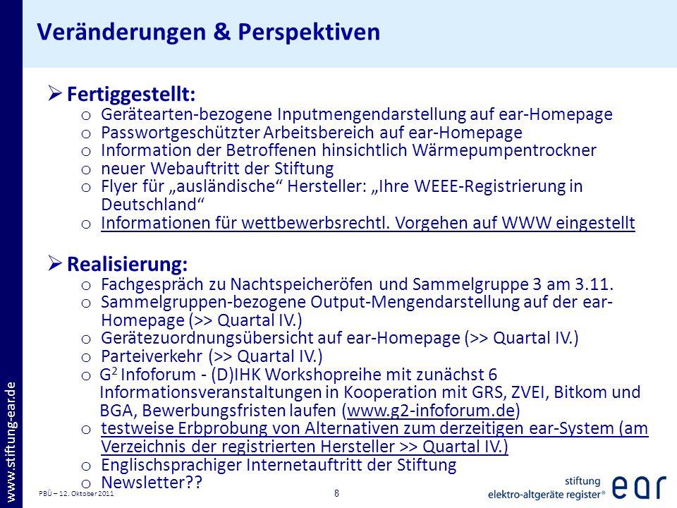 PBÜ – 12. Oktober 2011 8 www.stiftung-ear.de Veränderungen & Perspektiven Fertiggestellt: o Gerätearten-bezogene Inputmengendarstellung auf ear-Homepa