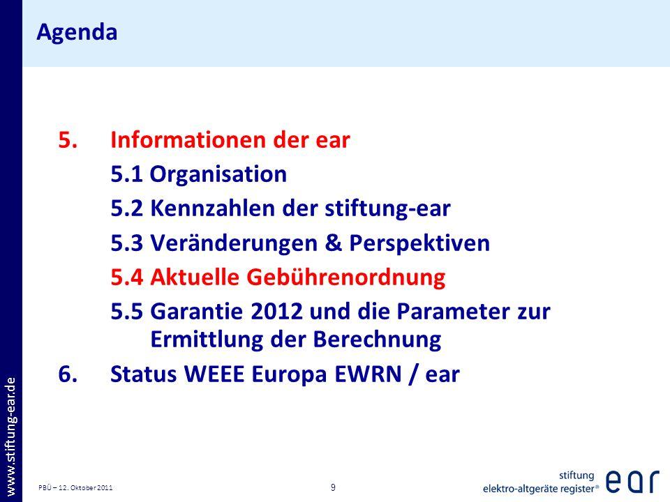 PBÜ – 12. Oktober 2011 9 www.stiftung-ear.de Agenda 5.Informationen der ear 5.1 Organisation 5.2Kennzahlen der stiftung-ear 5.3Veränderungen & Perspek