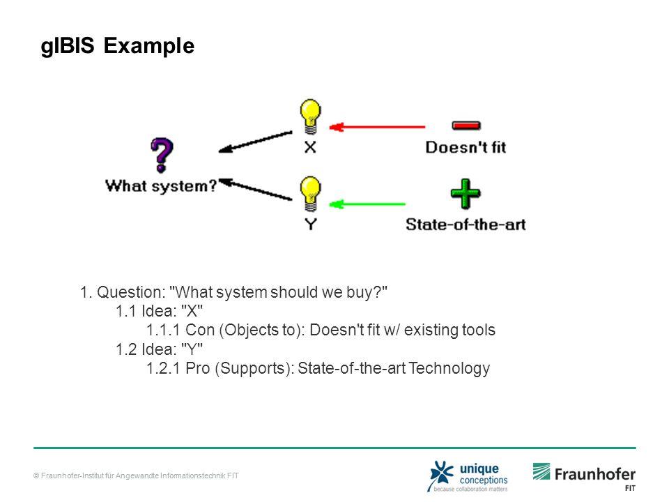 © Fraunhofer-Institut für Angewandte Informationstechnik FIT gIBIS Example 1.