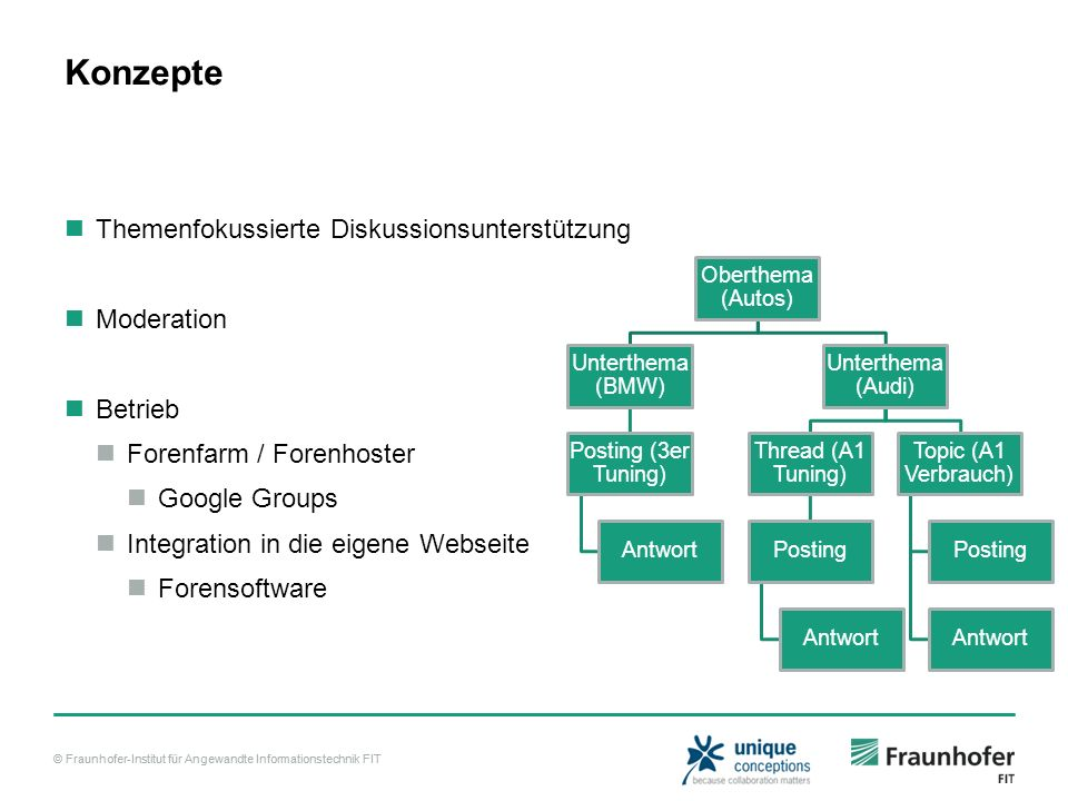 © Fraunhofer-Institut für Angewandte Informationstechnik FIT IBIS Example Question: which programming language shall we teach? Idea: JAVA Pro: industry standard Question: Really? Con: Only university and and.com start-ups use JAVA Pro: good job opportunities Pro: many libraries are available Con: just a hype Question: which development environment? Idee: .net Pro: this is the future Con: to expensive Issue Position Argument
