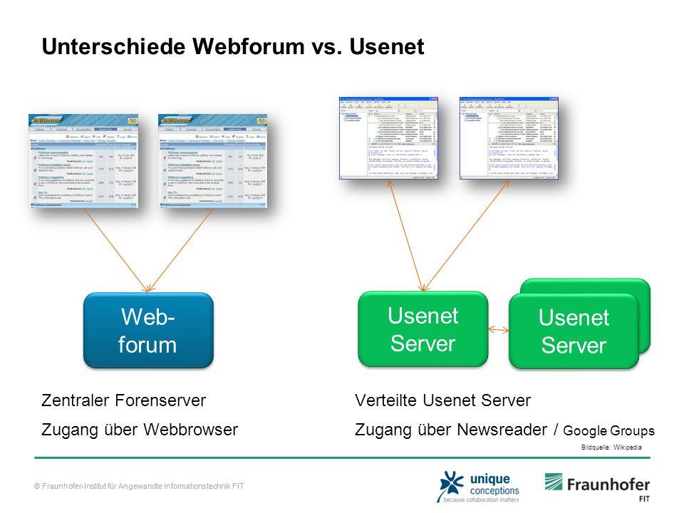 © Fraunhofer-Institut für Angewandte Informationstechnik FIT Unterschiede Forum vs.
