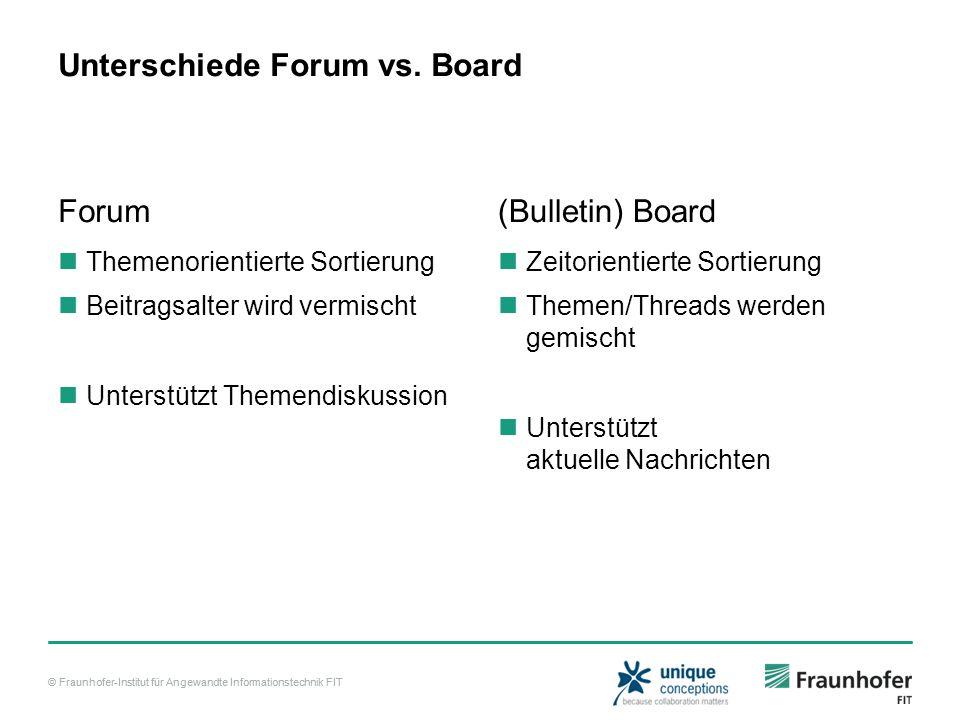 © Fraunhofer-Institut für Angewandte Informationstechnik FIT IBIS Example