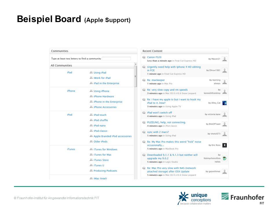 © Fraunhofer-Institut für Angewandte Informationstechnik FIT Beispiel Board (Apple Support)