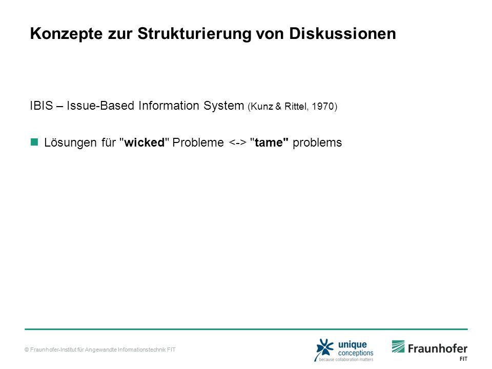 © Fraunhofer-Institut für Angewandte Informationstechnik FIT Konzepte zur Strukturierung von Diskussionen IBIS – Issue-Based Information System (Kunz & Rittel, 1970) Lösungen für wicked Probleme tame problems
