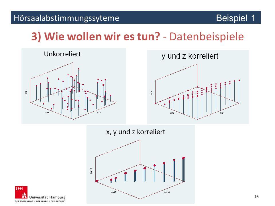 Hörsaalabstimmungssyteme 3) Wie wollen wir es tun? - Datenbeispiele 16 Unkorreliert y und z korreliert x, y und z korreliert Beispiel 1 16
