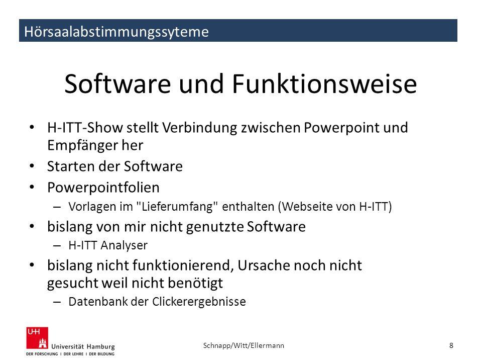 Hörsaalabstimmungssyteme Software und Funktionsweise H-ITT-Show stellt Verbindung zwischen Powerpoint und Empfänger her Starten der Software Powerpoin
