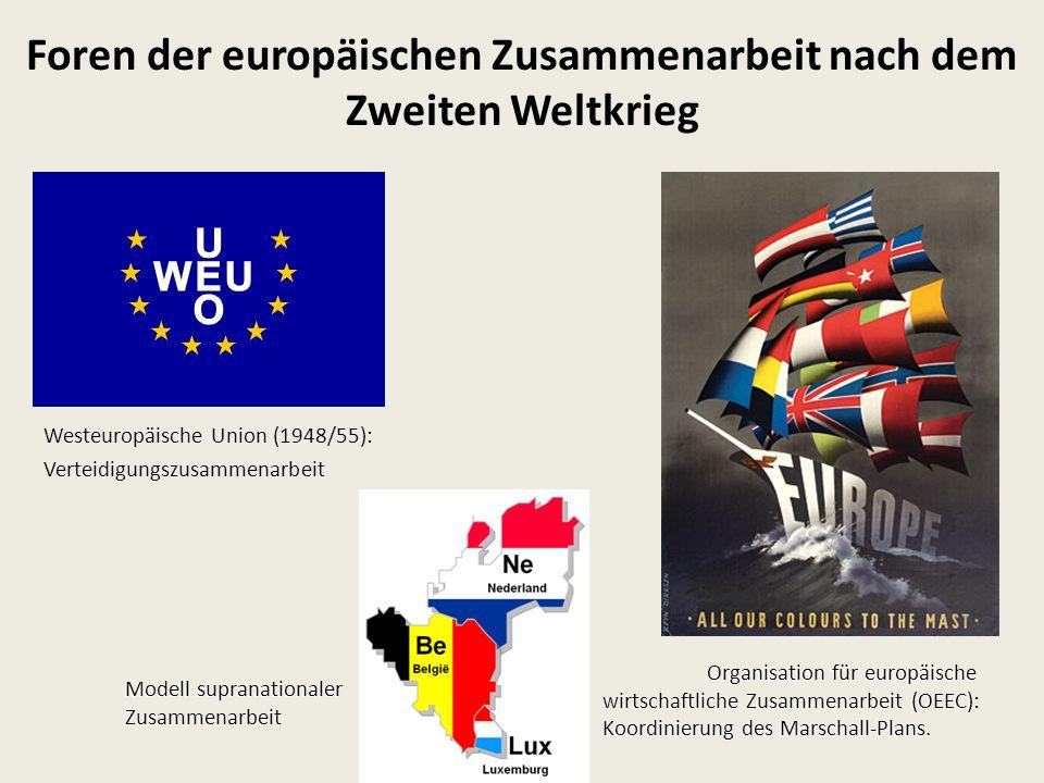 Rückblick: Entwürfe einer europäischen Friedensordnung in der Geschichte Politische Vorhaben, z.B. Westfälischer Friede Philosophische Entwürfe, z.B.