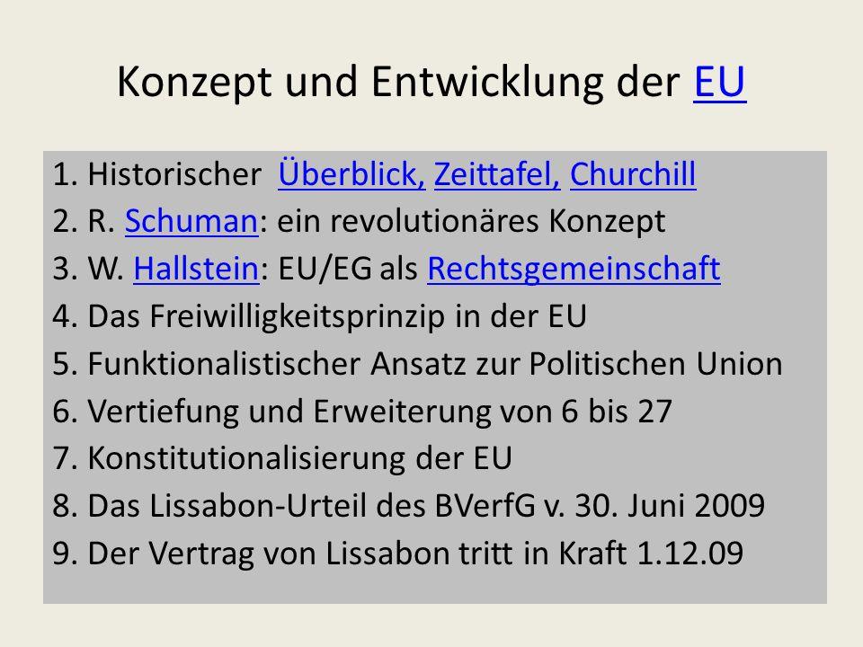 Der Europarat (1949) Gründung: 1949 47 Mitgliedstaaten (2009)Mitgliedstaaten Rechtsetzung durch völkerrechtliche Verträge