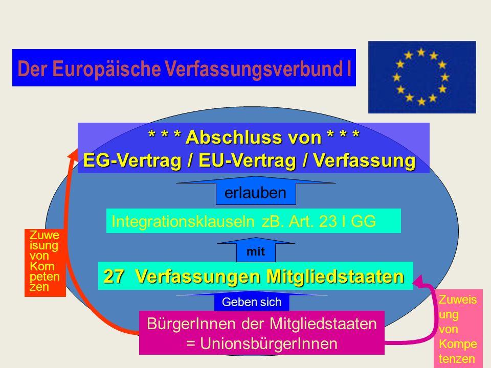 Europäischer Verfassungsverbund I Die Verfassungen der Mitgliedstaaten öffnen sich durch Integrationsklauseln für die Übertragung von Hoheitsrechten (