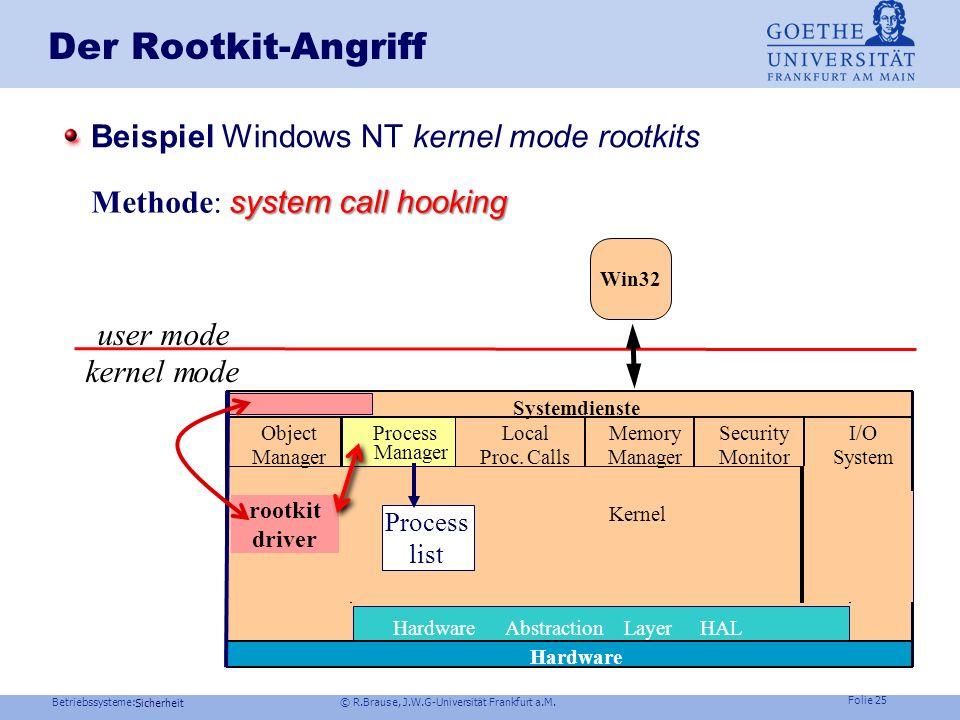 Betriebssysteme: © R.Brause, J.W.G-Universität Frankfurt a.M. Folie 24 Sicherheit Phase 2: Vergleich Rootkit-Erkennung Phase 1: Datensammlung