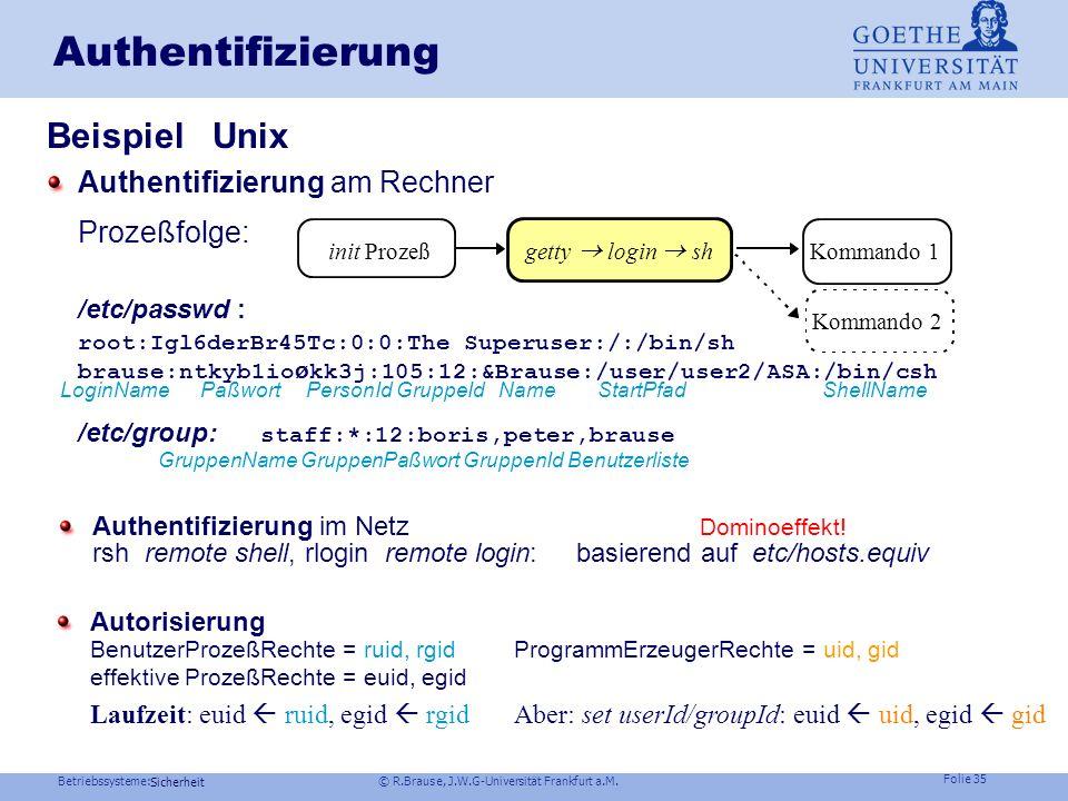 Betriebssysteme: © R.Brause, J.W.G-Universität Frankfurt a.M. Folie 34 Sicherheit Authentifizierung Authentifizierungsquellen Etwas, was Sie wissen Pa