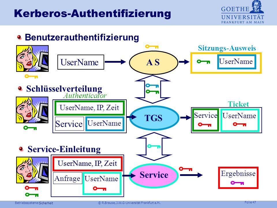 Betriebssysteme: © R.Brause, J.W.G-Universität Frankfurt a.M. Folie 46 Sicherheit Kerberos-Authentifizierung Die Kerberos-Authentifizierung Athena-Pro