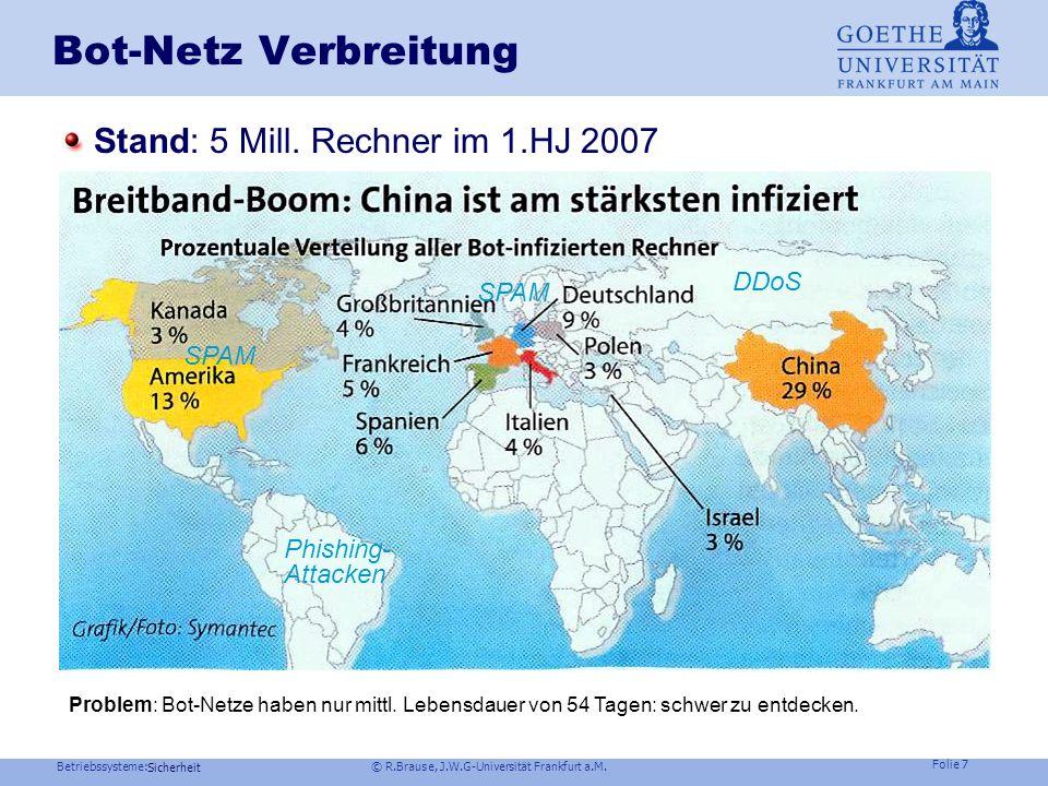 Betriebssysteme: © R.Brause, J.W.G-Universität Frankfurt a.M. Folie 6 Sicherheit Bot-Netze Bot-Herden ca. 0.30$ pro PC, mit Rating Quelle: www.bizeul.