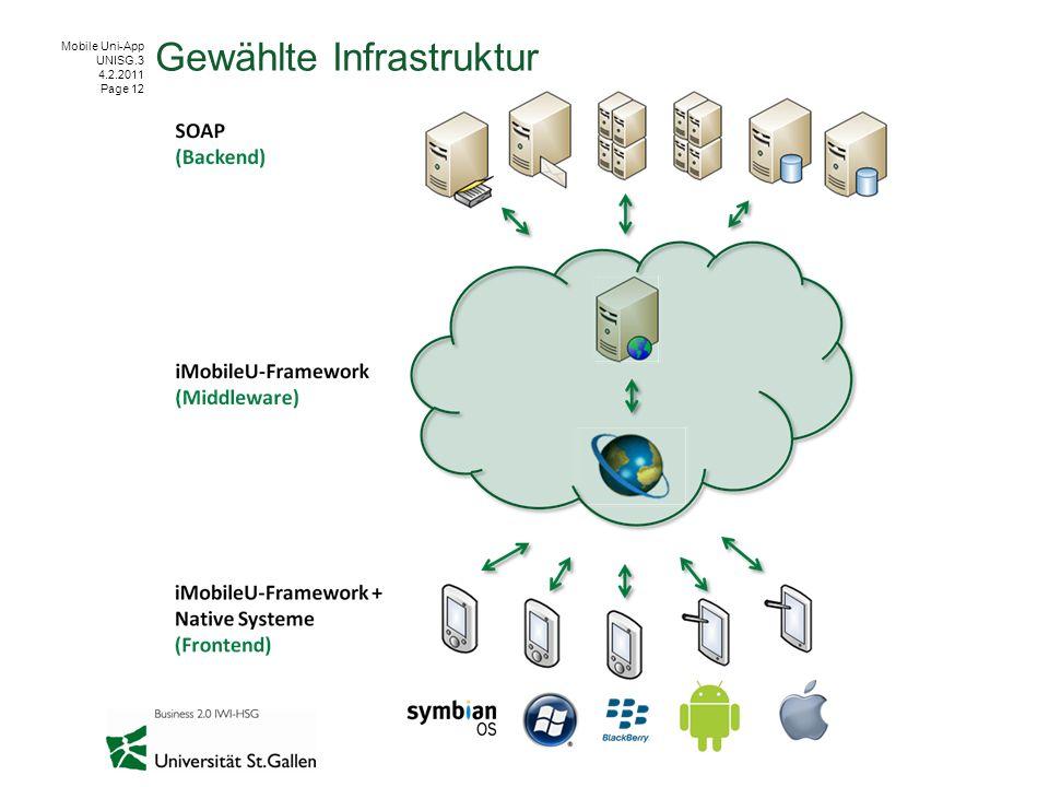 Mobile Uni-App UNISG.3 4.2.2011 Page 12 Gewählte Infrastruktur