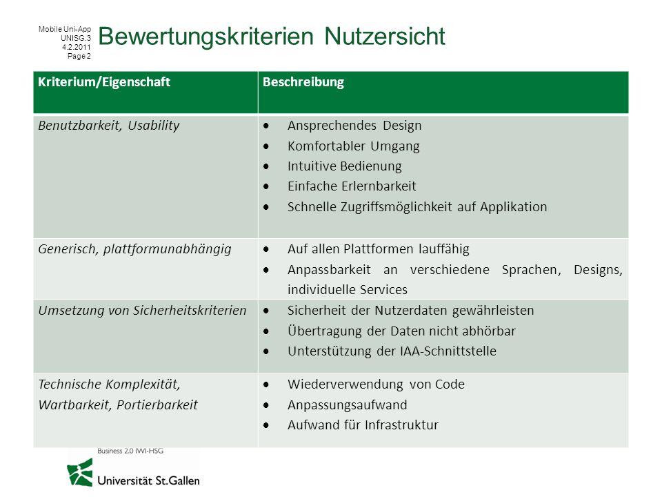 Mobile Uni-App UNISG.3 4.2.2011 Page 2 Bewertungskriterien Nutzersicht Kriterium/EigenschaftBeschreibung Benutzbarkeit, Usability Ansprechendes Design