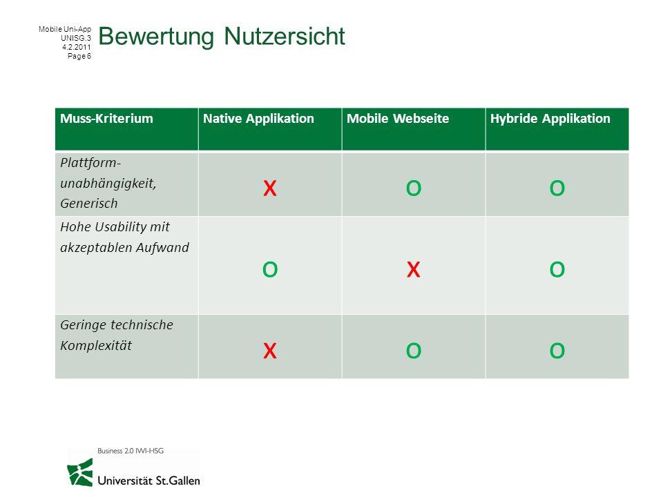 Mobile Uni-App UNISG.3 4.2.2011 Page 6 Bewertung Nutzersicht Muss-KriteriumNative ApplikationMobile WebseiteHybride Applikation Plattform- unabhängigk
