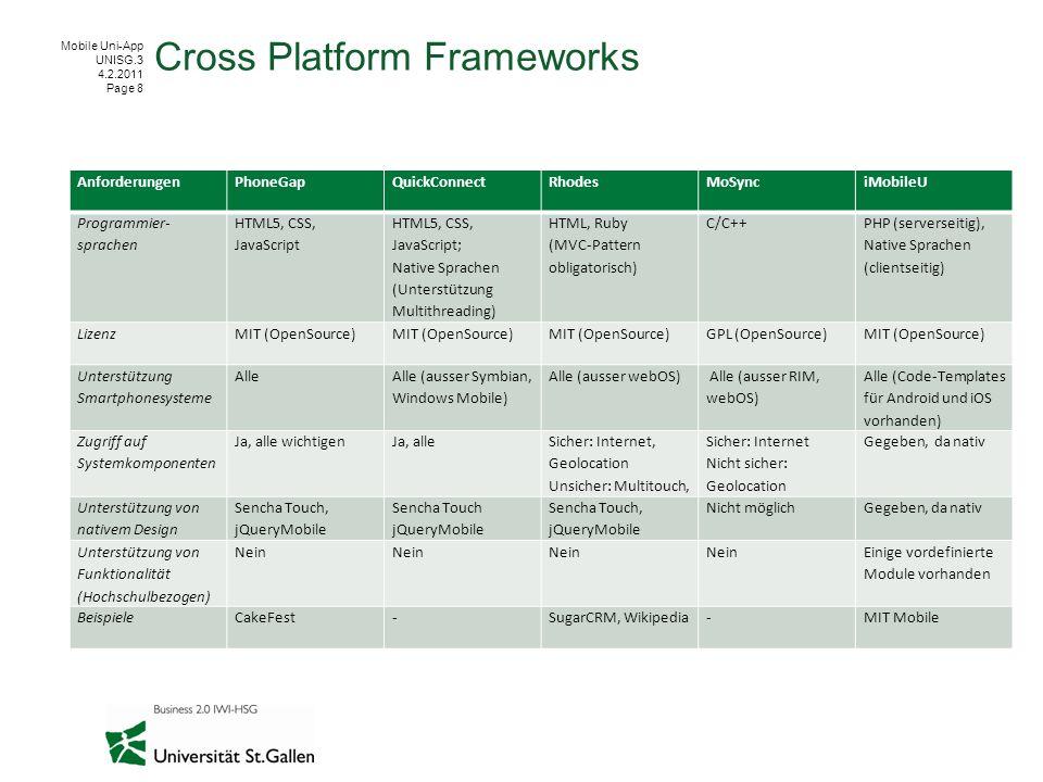 Mobile Uni-App UNISG.3 4.2.2011 Page 8 Cross Platform Frameworks AnforderungenPhoneGapQuickConnectRhodesMoSynciMobileU Programmier- sprachen HTML5, CS