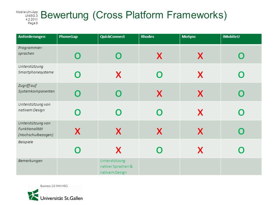 Mobile Uni-App UNISG.3 4.2.2011 Page 9 Bewertung (Cross Platform Frameworks) AnforderungenPhoneGapQuickConnectRhodesMoSynciMobileU Programmier- sprach