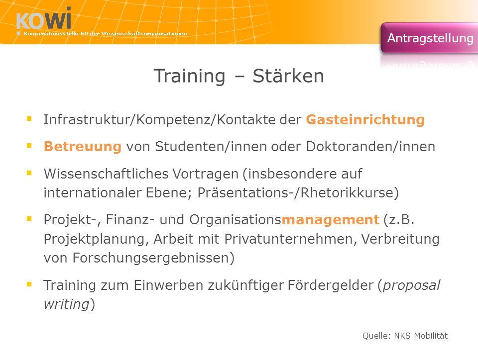 Training – Stärken Infrastruktur/Kompetenz/Kontakte der Gasteinrichtung Betreuung von Studenten/innen oder Doktoranden/innen Wissenschaftliches Vortra