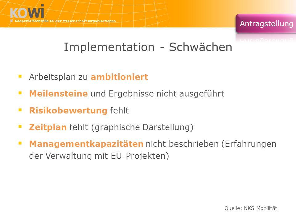 Implementation - Schwächen Arbeitsplan zu ambitioniert Meilensteine und Ergebnisse nicht ausgeführt Risikobewertung fehlt Zeitplan fehlt (graphische D